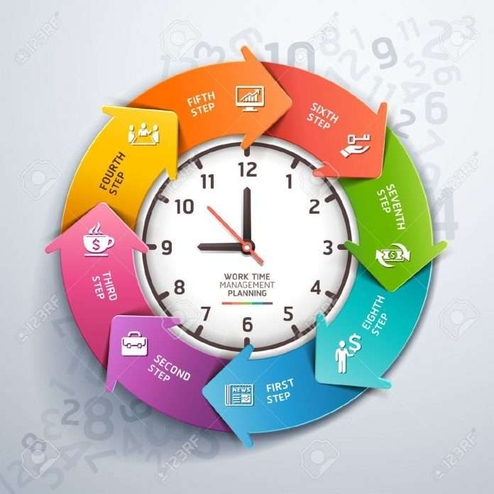 plan-to-manage-time