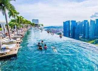 Biggest Swimming Pool