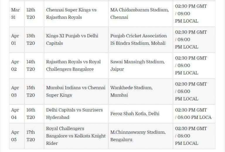 IPL Schedule 2019 Page 3