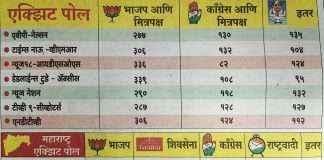 2019 ka exit poll