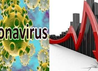 crisis of financial all over the world due to coronavirus