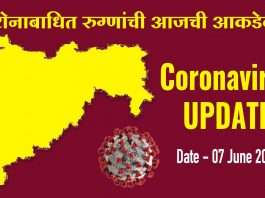 corona cases in maharashtra