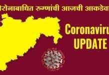 Maharashtra Live Update Covid stat
