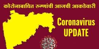 Maharashtra Corona Update 9000 news corona positive patient and 180 deaths in 24 hours