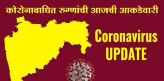 maharashtra corona update 10 thousand 216 corona patients registered in the state today