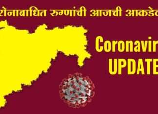 11,088 new COVID 19 cases reported in Maharashtra taking the total number of cases in the State