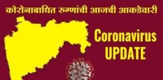 maharashtra corona update 15 thousand 817 new corona patients were registered in the maharashtra on friday 1 lakh active patients