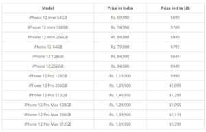 iPhpone 12 series price chart
