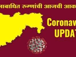 Maharashtra Corona Update reports 51,751 new COVID19 cases and 258 deaths in the last 24 hours