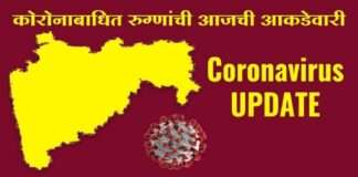 Maharashtra Corona Update 8296 new corona positive patient found and 179 death in 24 hours