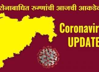 Maharashtra Corona Update: The highest number of corona patients in the state, 63 thousand 294 new corona patients