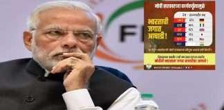 Congress criticized bjp over fuel price hike